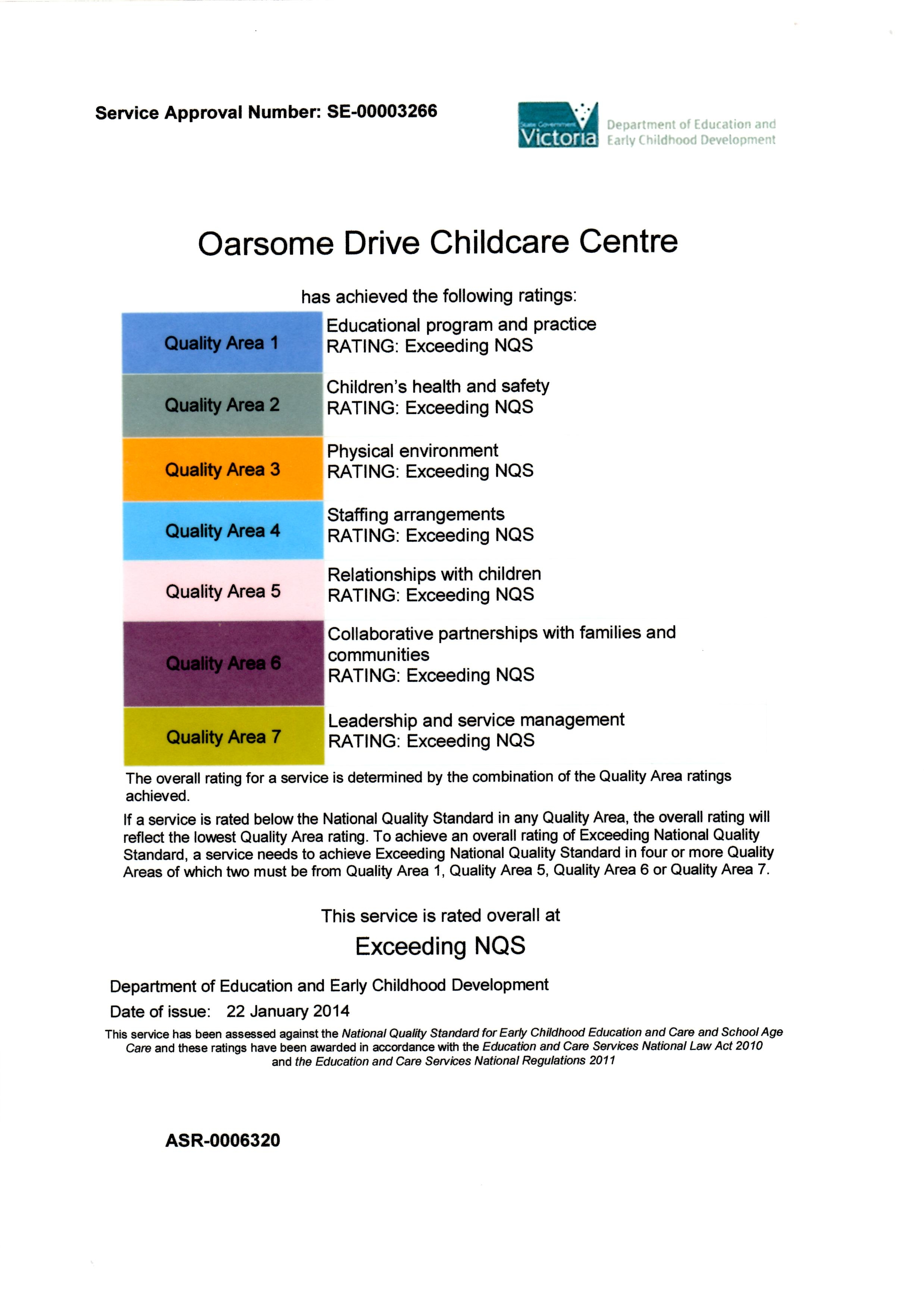 National quality framework oarsome drive childcare centre service certificate 1betcityfo Image collections
